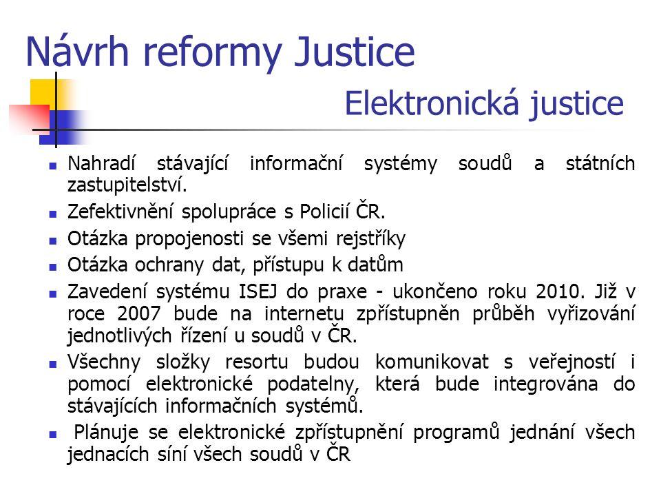 Elektronická justice Nahradí stávající informační systémy soudů a státních zastupitelství.