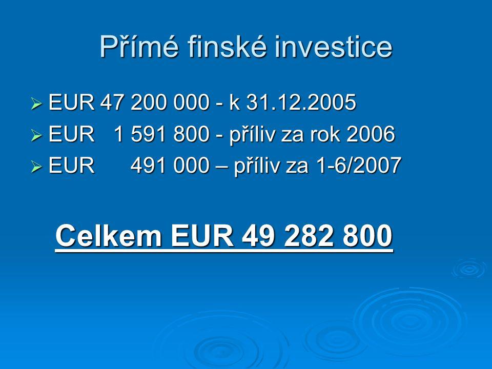 Přímé finské investice  EUR 47 200 000 - k 31.12.2005  EUR 1 591 800 - příliv za rok 2006  EUR 491 000 – příliv za 1-6/2007 Celkem EUR 49 282 800 Celkem EUR 49 282 800