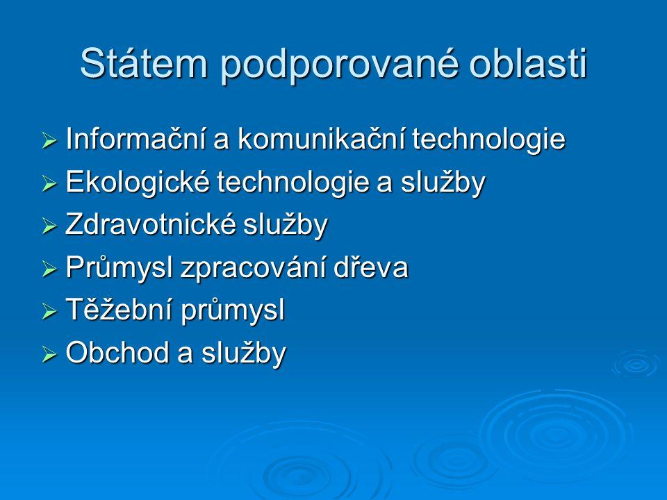 Státem podporované oblasti  Informační a komunikační technologie  Ekologické technologie a služby  Zdravotnické služby  Průmysl zpracování dřeva  Těžební průmysl  Obchod a služby