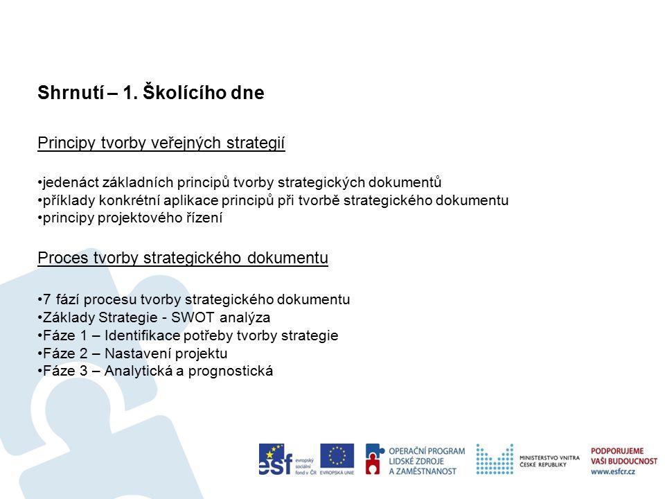 Proces tvorby strategického dokumentu Fáze 5 – Rozpracování strategie Základní aktivity: 1) Zpracování cílů strategie.