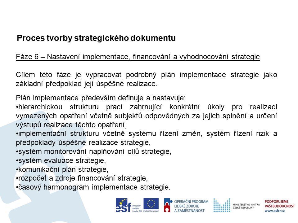 Proces tvorby strategického dokumentu 38 Fáze 6 – Nastavení implementace, financování a vyhodnocování strategie Cílem této fáze je vypracovat podrobný plán implementace strategie jako základní předpoklad její úspěšné realizace.