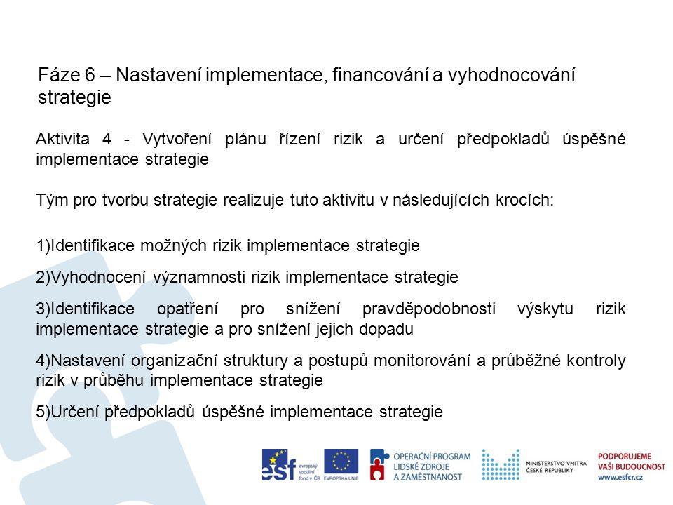 Fáze 6 – Nastavení implementace, financování a vyhodnocování strategie 43 Aktivita 4 - Vytvoření plánu řízení rizik a určení předpokladů úspěšné implementace strategie Tým pro tvorbu strategie realizuje tuto aktivitu v následujících krocích: 1)Identifikace možných rizik implementace strategie 2)Vyhodnocení významnosti rizik implementace strategie 3)Identifikace opatření pro snížení pravděpodobnosti výskytu rizik implementace strategie a pro snížení jejich dopadu 4)Nastavení organizační struktury a postupů monitorování a průběžné kontroly rizik v průběhu implementace strategie 5)Určení předpokladů úspěšné implementace strategie