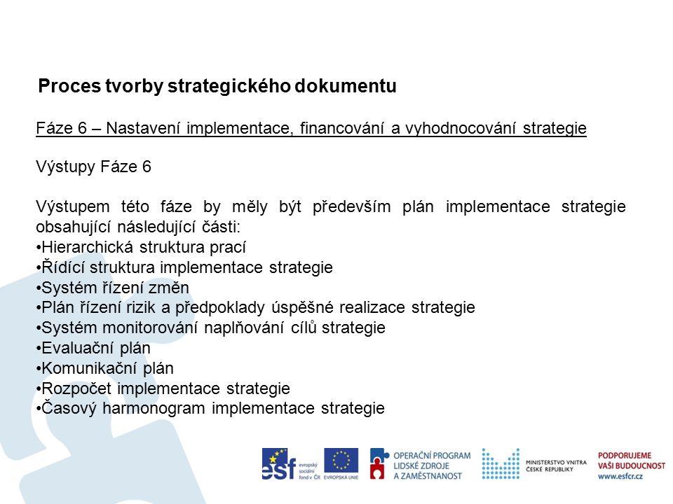 Proces tvorby strategického dokumentu 49 Fáze 6 – Nastavení implementace, financování a vyhodnocování strategie Výstupy Fáze 6 Výstupem této fáze by měly být především plán implementace strategie obsahující následující části: Hierarchická struktura prací Řídící struktura implementace strategie Systém řízení změn Plán řízení rizik a předpoklady úspěšné realizace strategie Systém monitorování naplňování cílů strategie Evaluační plán Komunikační plán Rozpočet implementace strategie Časový harmonogram implementace strategie