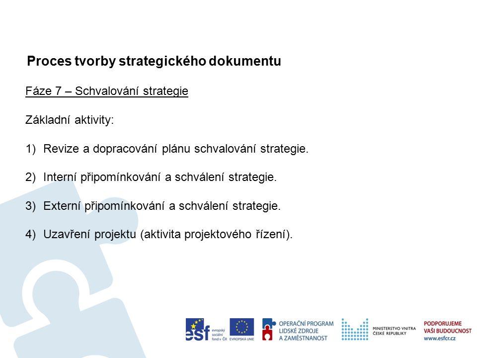 Proces tvorby strategického dokumentu 54 Fáze 7 – Schvalování strategie Základní aktivity: 1)Revize a dopracování plánu schvalování strategie.
