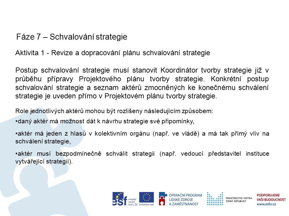 Fáze 7 – Schvalování strategie 55 Aktivita 1 - Revize a dopracování plánu schvalování strategie Postup schvalování strategie musí stanovit Koordinátor tvorby strategie již v průběhu přípravy Projektového plánu tvorby strategie.