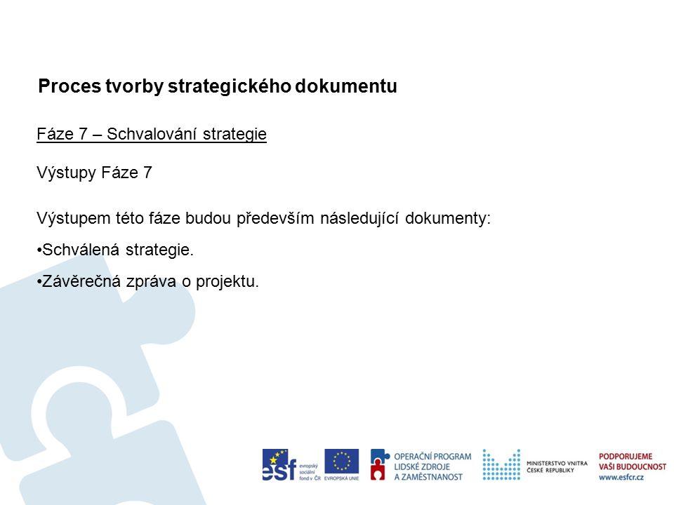 Proces tvorby strategického dokumentu 64 Fáze 7 – Schvalování strategie Výstupy Fáze 7 Výstupem této fáze budou především následující dokumenty: Schválená strategie.