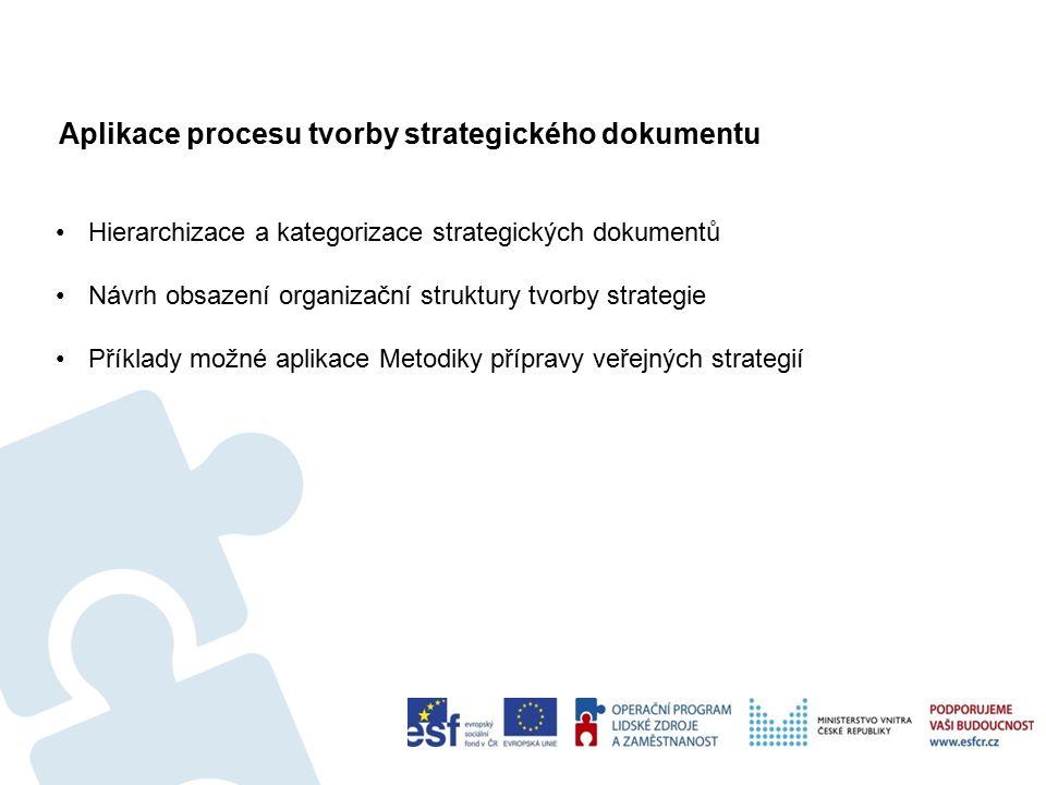 Aplikace procesu tvorby strategického dokumentu 68 Hierarchizace a kategorizace strategických dokumentů Návrh obsazení organizační struktury tvorby strategie Příklady možné aplikace Metodiky přípravy veřejných strategií