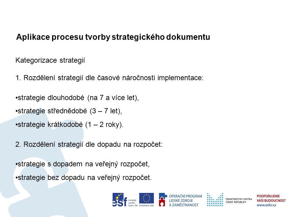 Aplikace procesu tvorby strategického dokumentu 71 Kategorizace strategií 1.