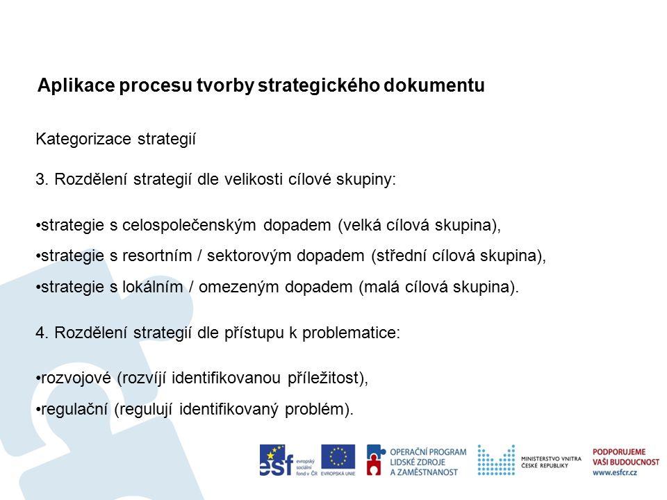 Aplikace procesu tvorby strategického dokumentu 72 Kategorizace strategií 3.