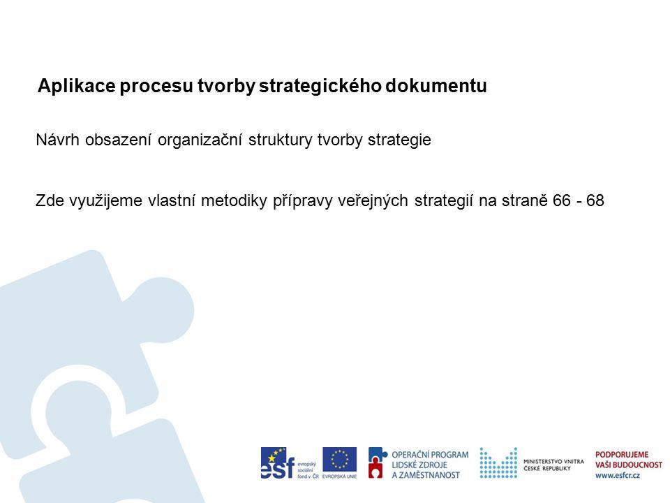 Aplikace procesu tvorby strategického dokumentu 74 Návrh obsazení organizační struktury tvorby strategie Zde využijeme vlastní metodiky přípravy veřejných strategií na straně 66 - 68