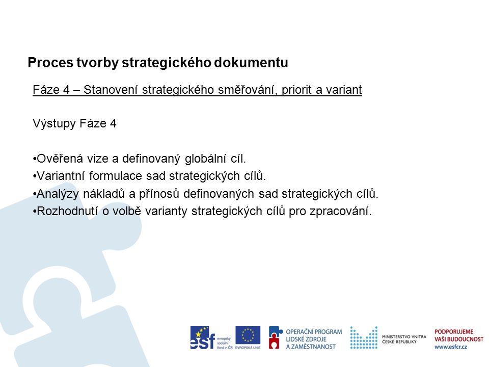 Proces tvorby strategického dokumentu Fáze 4 – Stanovení strategického směřování, priorit a variant Výstupy Fáze 4 Ověřená vize a definovaný globální cíl.