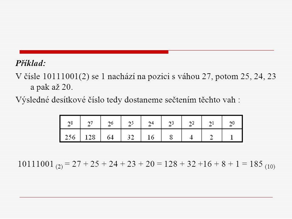 Příklad: V čísle 10111001(2) se 1 nachází na pozici s váhou 27, potom 25, 24, 23 a pak až 20.
