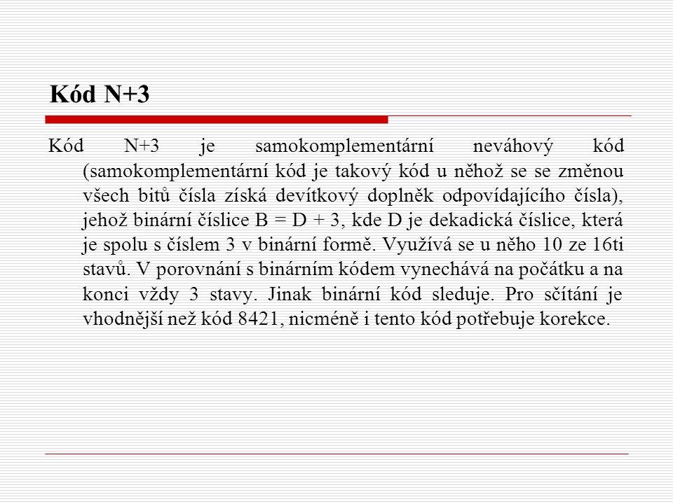 Kód N+3 Kód N+3 je samokomplementární neváhový kód (samokomplementární kód je takový kód u něhož se se změnou všech bitů čísla získá devítkový doplněk odpovídajícího čísla), jehož binární číslice B = D + 3, kde D je dekadická číslice, která je spolu s číslem 3 v binární formě.