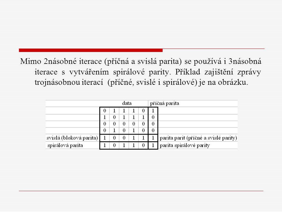Mimo 2násobné iterace (příčná a svislá parita) se používá i 3násobná iterace s vytvářením spirálové parity.