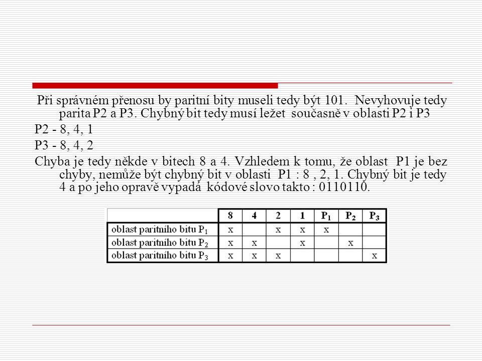 Při správném přenosu by paritní bity museli tedy být 101.