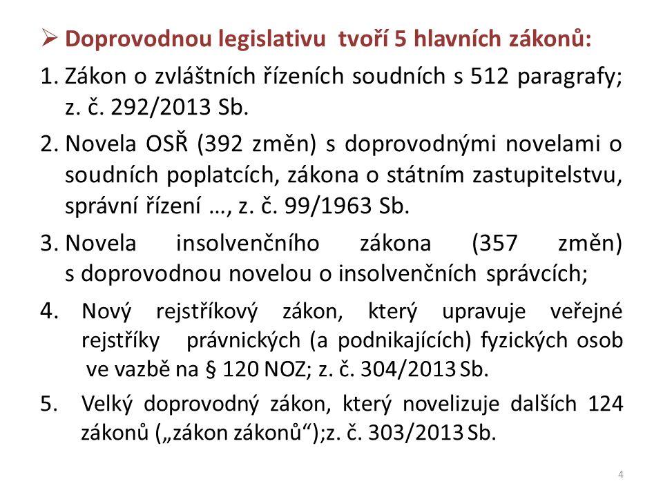 Bytové spoluvlastnictví – předpisy: Z.č. 256/2013 Sb., katastrální zákon nař.