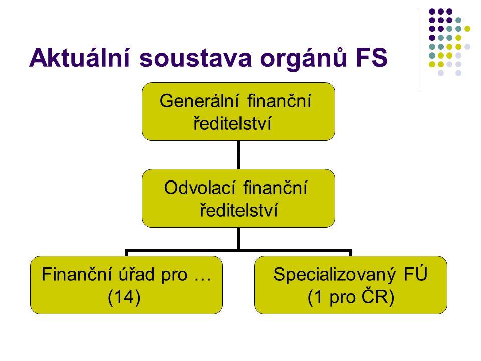 Aktuální soustava orgánů FS Generální finanční ředitelství Odvolací finanční ředitelství Finanční úřad pro … (14) Specializovaný FÚ (1 pro ČR)
