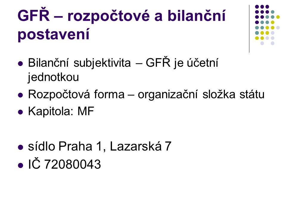 GFŘ – rozpočtové a bilanční postavení Bilanční subjektivita – GFŘ je účetní jednotkou Rozpočtová forma – organizační složka státu Kapitola: MF sídlo Praha 1, Lazarská 7 IČ 72080043