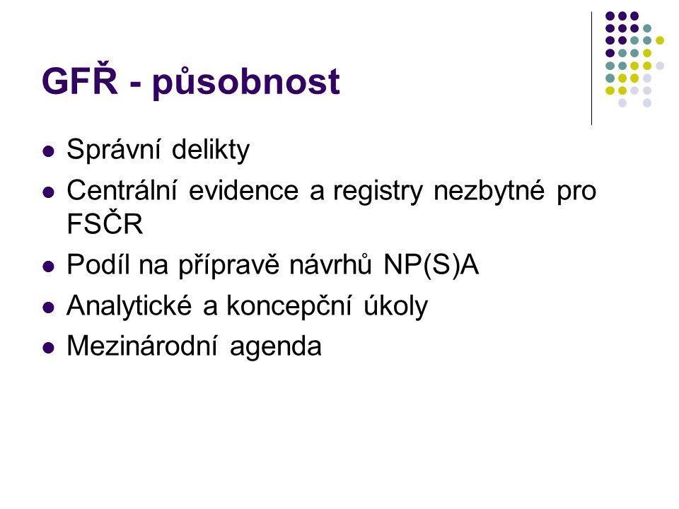 GFŘ - působnost Správní delikty Centrální evidence a registry nezbytné pro FSČR Podíl na přípravě návrhů NP(S)A Analytické a koncepční úkoly Mezinárodní agenda