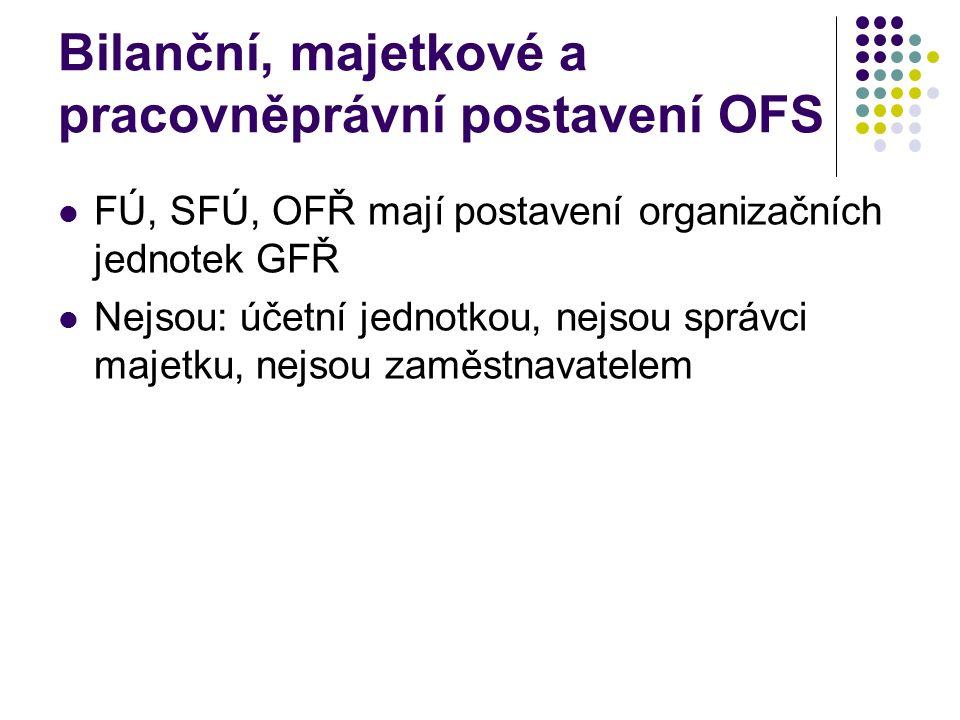 Bilanční, majetkové a pracovněprávní postavení OFS FÚ, SFÚ, OFŘ mají postavení organizačních jednotek GFŘ Nejsou: účetní jednotkou, nejsou správci majetku, nejsou zaměstnavatelem
