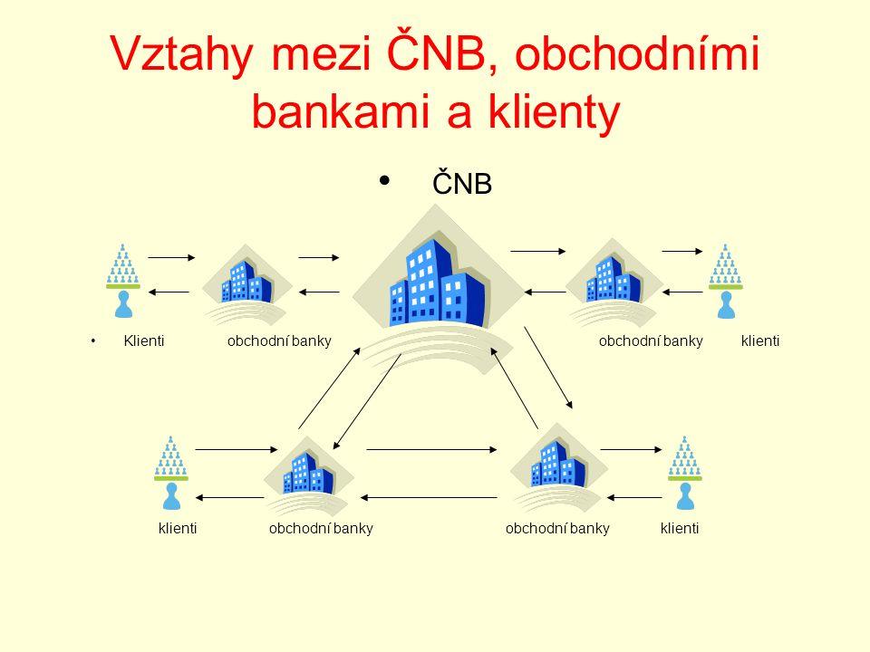 Vztahy mezi ČNB, obchodními bankami a klienty ČNB Klienti obchodní banky obchodní banky klienti klienti obchodní banky obchodní banky klienti
