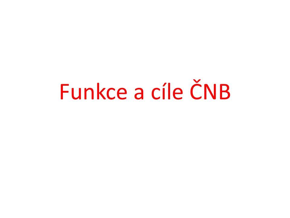 Funkce a cíle ČNB