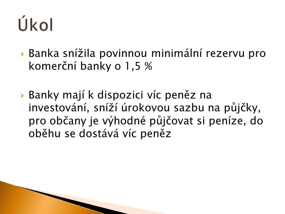  Banka snížila povinnou minimální rezervu pro komerční banky o 1,5 %  Banky mají k dispozici víc peněz na investování, sníží úrokovou sazbu na půjčky, pro občany je výhodné půjčovat si peníze, do oběhu se dostává víc peněz