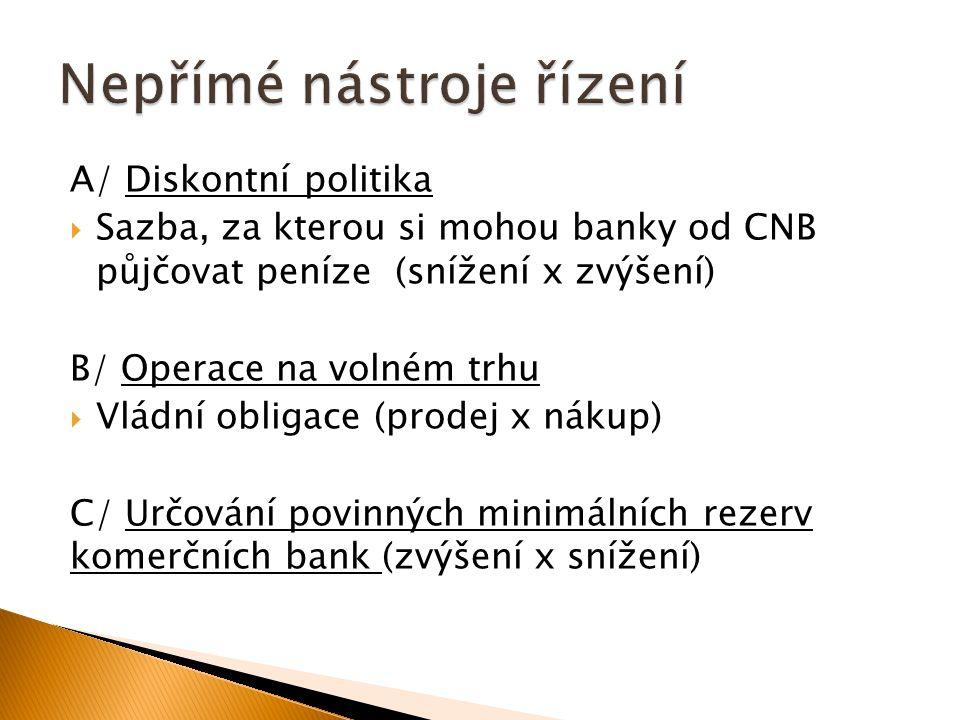 A/ Diskontní politika  Sazba, za kterou si mohou banky od CNB půjčovat peníze (snížení x zvýšení) B/ Operace na volném trhu  Vládní obligace (prodej x nákup) C/ Určování povinných minimálních rezerv komerčních bank (zvýšení x snížení)