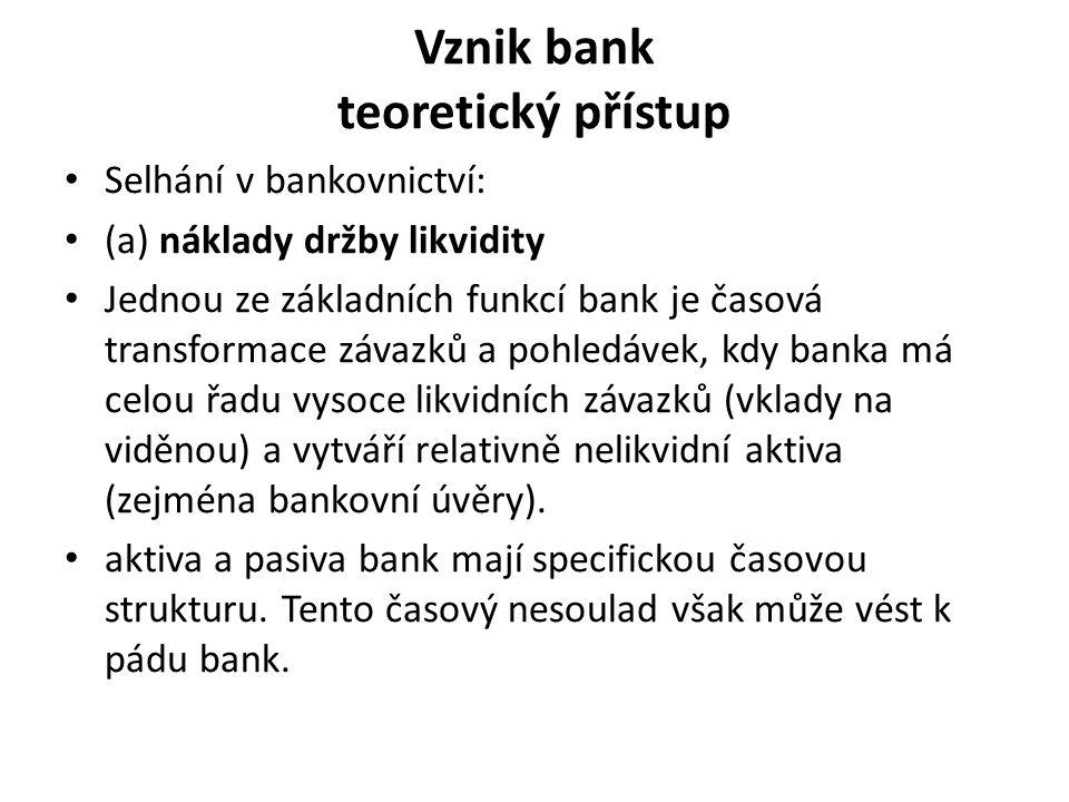 Vznik bank teoretický přístup Selhání v bankovnictví: (a) náklady držby likvidity Jednou ze základních funkcí bank je časová transformace závazků a pohledávek, kdy banka má celou řadu vysoce likvidních závazků (vklady na viděnou) a vytváří relativně nelikvidní aktiva (zejména bankovní úvěry).