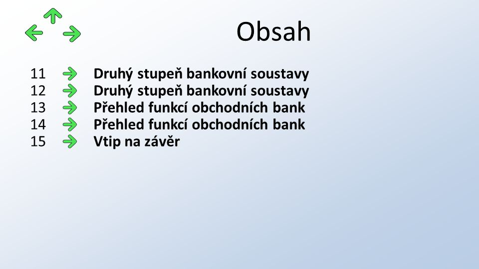 Obsah Druhý stupeň bankovní soustavy11 Druhý stupeň bankovní soustavy12 Přehled funkcí obchodních bank13 Přehled funkcí obchodních bank14 Vtip na závě