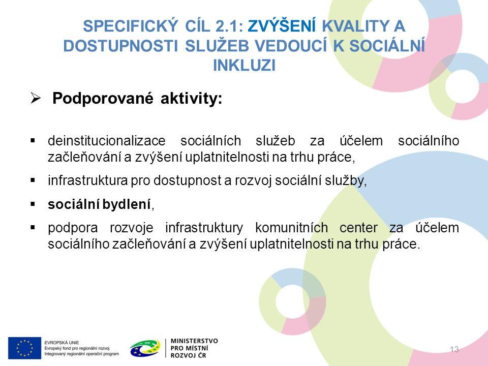 SPECIFICKÝ CÍL 2.1: ZVÝŠENÍ KVALITY A DOSTUPNOSTI SLUŽEB VEDOUCÍ K SOCIÁLNÍ INKLUZI  Podporované aktivity:  deinstitucionalizace sociálních služeb za účelem sociálního začleňování a zvýšení uplatnitelnosti na trhu práce,  infrastruktura pro dostupnost a rozvoj sociální služby,  sociální bydlení,  podpora rozvoje infrastruktury komunitních center za účelem sociálního začleňování a zvýšení uplatnitelnosti na trhu práce.