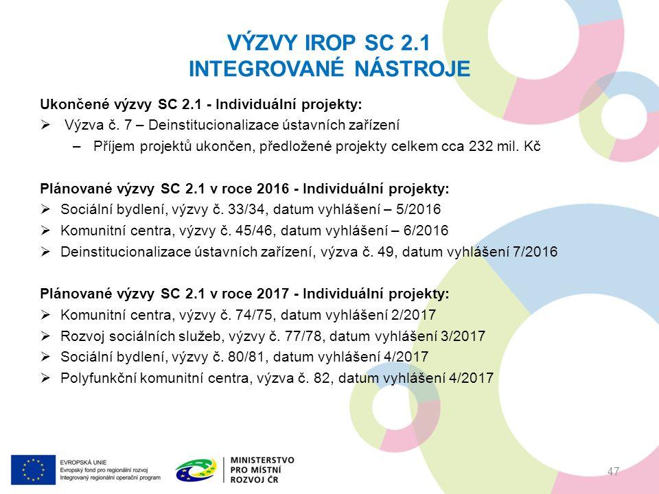 Ukončené výzvy SC 2.1 - Individuální projekty:  Výzva č.
