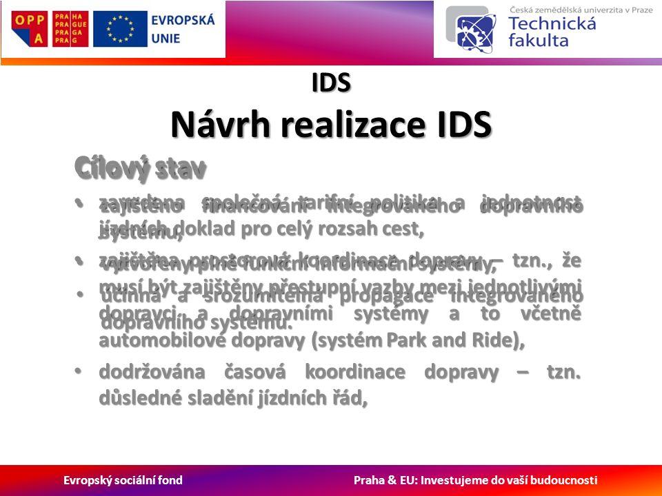 Evropský sociální fond Praha & EU: Investujeme do vaší budoucnosti IDS Návrh realizace IDS Cílový stav zavedena společná tarifní politika a jednotnost jízdních doklad pro celý rozsah cest, zavedena společná tarifní politika a jednotnost jízdních doklad pro celý rozsah cest, zajištěna prostorová koordinace dopravy – tzn., že musí být zajištěny přestupní vazby mezi jednotlivými dopravci a dopravními systémy a to včetně automobilové dopravy (systém Park and Ride), zajištěna prostorová koordinace dopravy – tzn., že musí být zajištěny přestupní vazby mezi jednotlivými dopravci a dopravními systémy a to včetně automobilové dopravy (systém Park and Ride), dodržována časová koordinace dopravy – tzn.