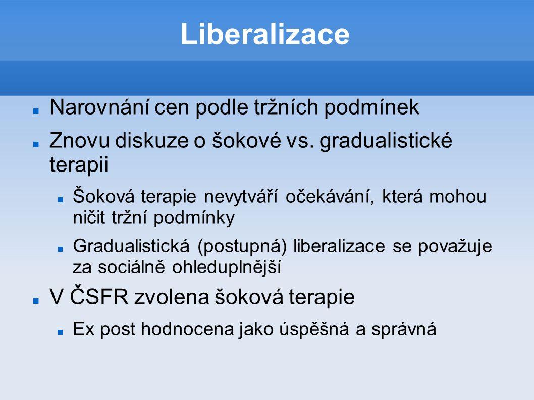 Liberalizace Narovnání cen podle tržních podmínek Znovu diskuze o šokové vs.