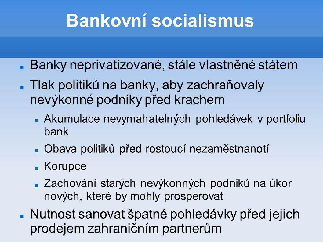 Bankovní socialismus Banky neprivatizované, stále vlastněné státem Tlak politiků na banky, aby zachraňovaly nevýkonné podniky před krachem Akumulace nevymahatelných pohledávek v portfoliu bank Obava politiků před rostoucí nezaměstnanotí Korupce Zachování starých nevýkonných podniků na úkor nových, které by mohly prosperovat Nutnost sanovat špatné pohledávky před jejich prodejem zahraničním partnerům