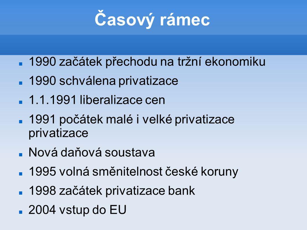 Časový rámec 1990 začátek přechodu na tržní ekonomiku 1990 schválena privatizace 1.1.1991 liberalizace cen 1991 počátek malé i velké privatizace privatizace Nová daňová soustava 1995 volná směnitelnost české koruny 1998 začátek privatizace bank 2004 vstup do EU