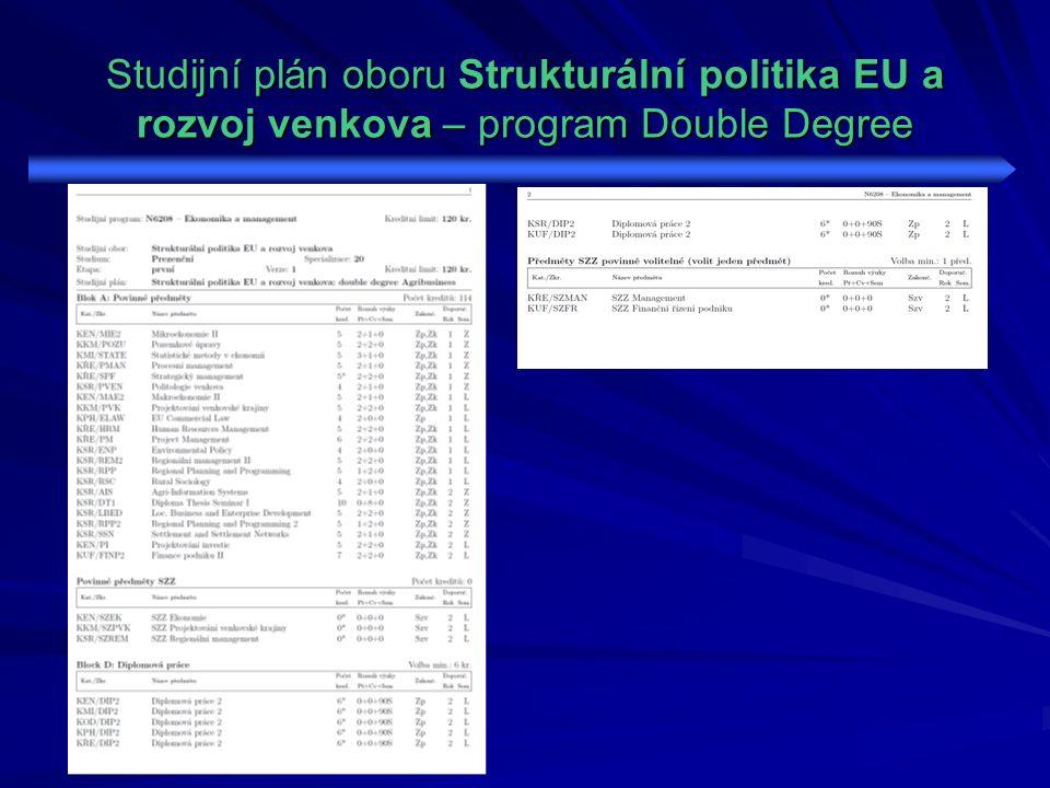 Studijní plán oboru Strukturální politika EU a rozvoj venkova – program Double Degree