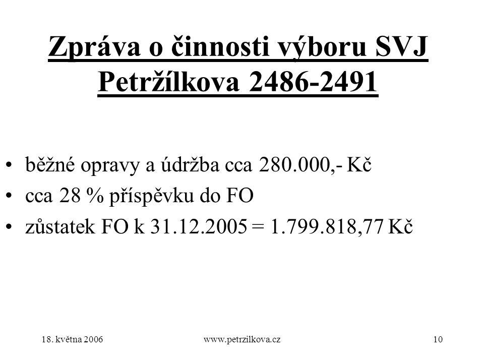 18. května 2006www.petrzilkova.cz10 Zpráva o činnosti výboru SVJ Petržílkova 2486-2491 běžné opravy a údržba cca 280.000,- Kč cca 28 % příspěvku do FO