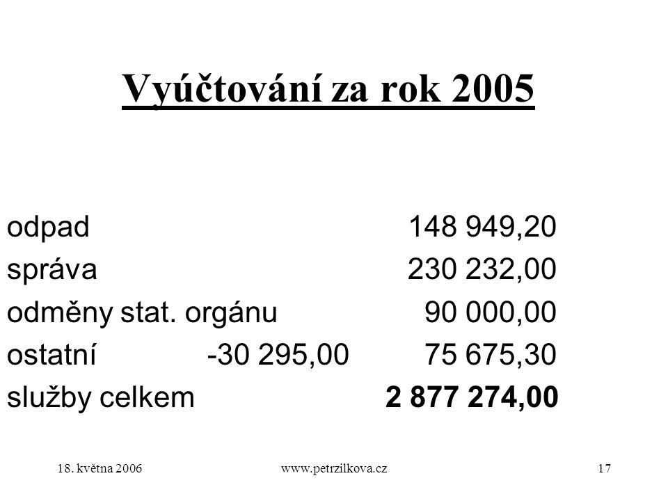 18. května 2006www.petrzilkova.cz17 Vyúčtování za rok 2005 odpad 148 949,20 správa 230 232,00 odměny stat. orgánu 90 000,00 ostatní-30 295,00 75 675,3