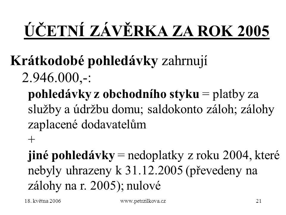 18. května 2006www.petrzilkova.cz21 ÚČETNÍ ZÁVĚRKA ZA ROK 2005 Krátkodobé pohledávky zahrnují 2.946.000,-: pohledávky z obchodního styku = platby za s