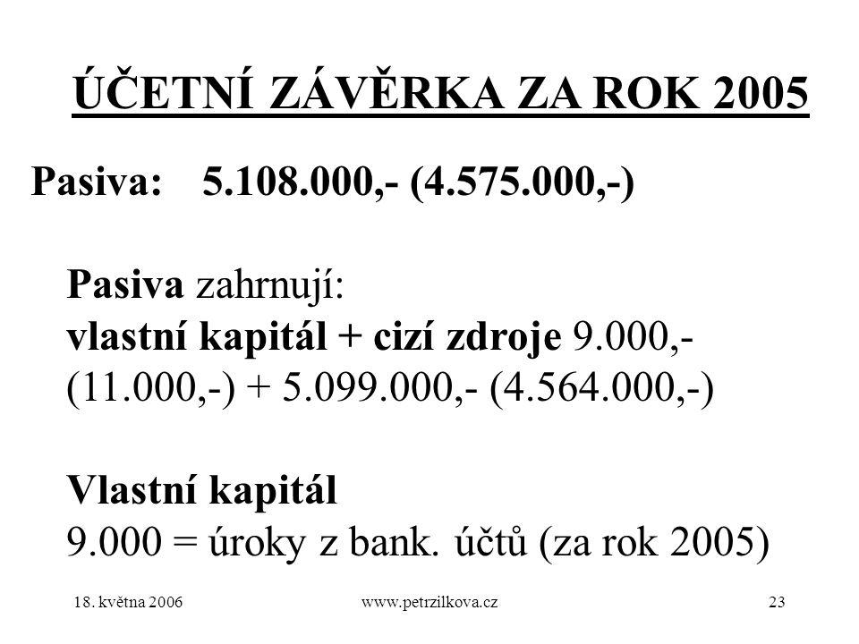 18. května 2006www.petrzilkova.cz23 ÚČETNÍ ZÁVĚRKA ZA ROK 2005 Pasiva:5.108.000,- (4.575.000,-) Pasiva zahrnují: vlastní kapitál + cizí zdroje 9.000,-