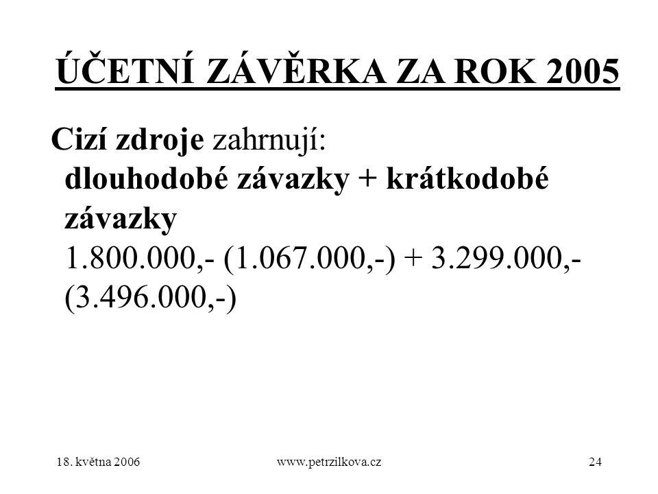 18. května 2006www.petrzilkova.cz24 ÚČETNÍ ZÁVĚRKA ZA ROK 2005 Cizí zdroje zahrnují: dlouhodobé závazky + krátkodobé závazky 1.800.000,- (1.067.000,-)