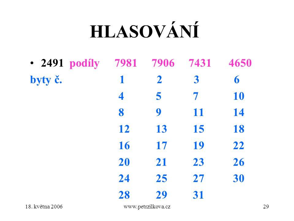 18. května 2006www.petrzilkova.cz29 HLASOVÁNÍ 2491 podíly 7981 7906 7431 4650 byty č.
