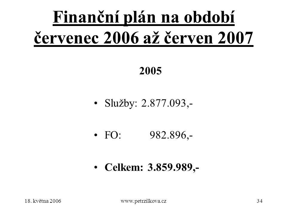 18. května 2006www.petrzilkova.cz34 Finanční plán na období červenec 2006 až červen 2007 2005 Služby: 2.877.093,- FO: 982.896,- Celkem: 3.859.989,-