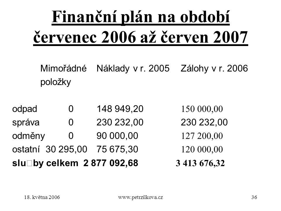 18. května 2006www.petrzilkova.cz36 Finanční plán na období červenec 2006 až červen 2007 Mimořádné Náklady v r. 2005Zálohy v r. 2006 položky odpad0148