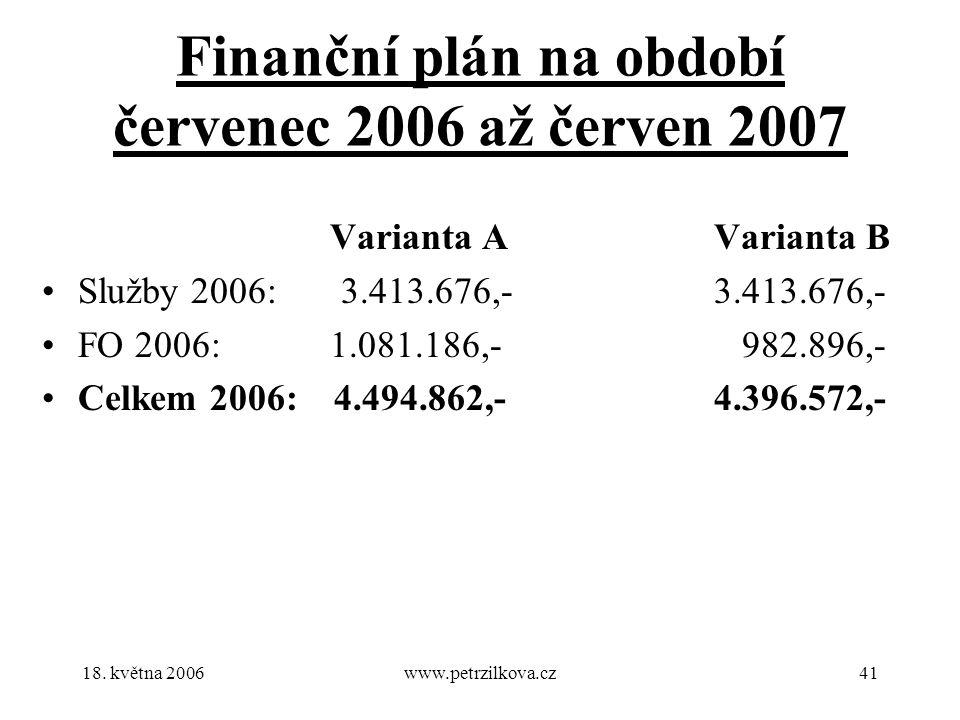 18. května 2006www.petrzilkova.cz41 Finanční plán na období červenec 2006 až červen 2007 Varianta AVarianta B Služby 2006: 3.413.676,-3.413.676,- FO 2
