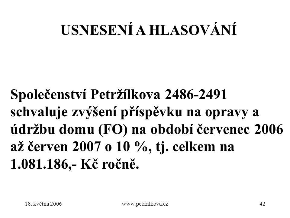 18. května 2006www.petrzilkova.cz42 USNESENÍ A HLASOVÁNÍ Společenství Petržílkova 2486-2491 schvaluje zvýšení příspěvku na opravy a údržbu domu (FO) n