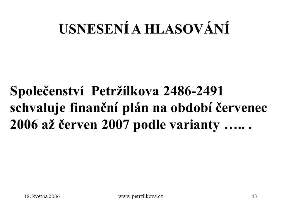 18. května 2006www.petrzilkova.cz43 USNESENÍ A HLASOVÁNÍ Společenství Petržílkova 2486-2491 schvaluje finanční plán na období červenec 2006 až červen