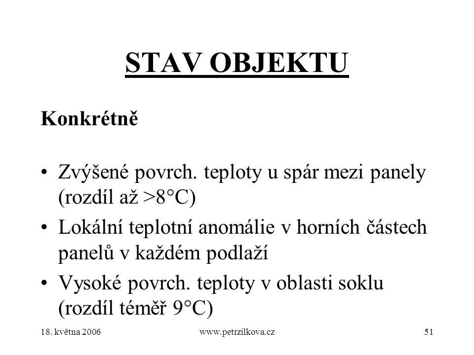 18. května 2006www.petrzilkova.cz51 STAV OBJEKTU Konkrétně Zvýšené povrch.
