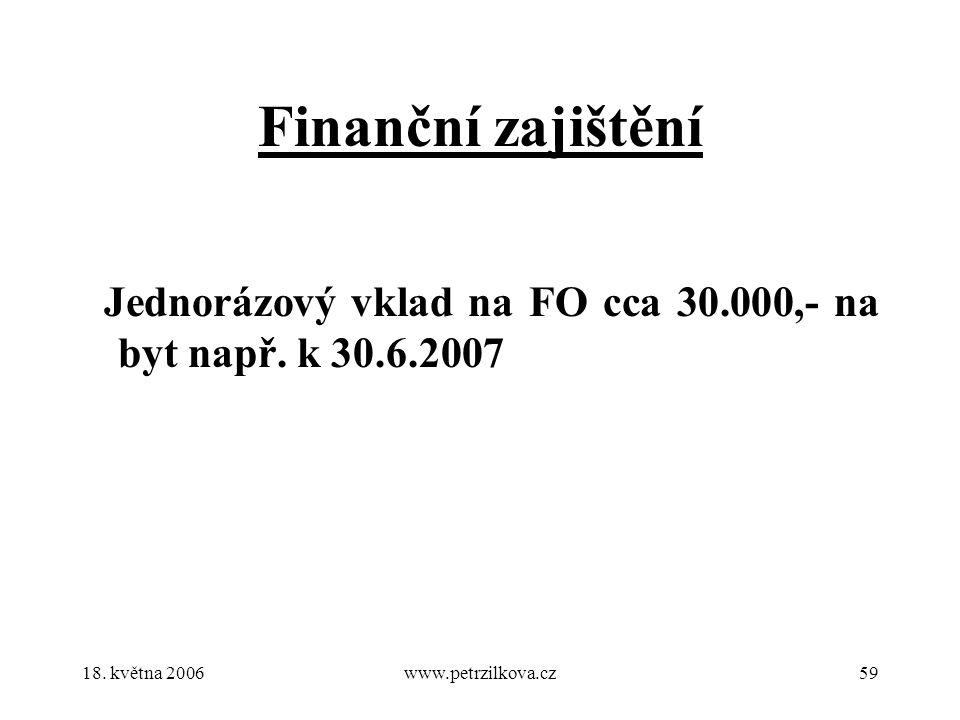18. května 2006www.petrzilkova.cz59 Finanční zajištění Jednorázový vklad na FO cca 30.000,- na byt např. k 30.6.2007